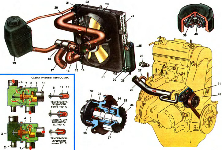 Ваз 21099 система охлаждения схема фото