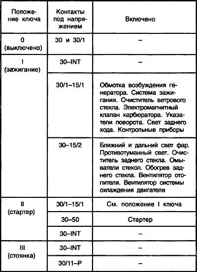 0045 - Электрическая схема ваз 11113 ока