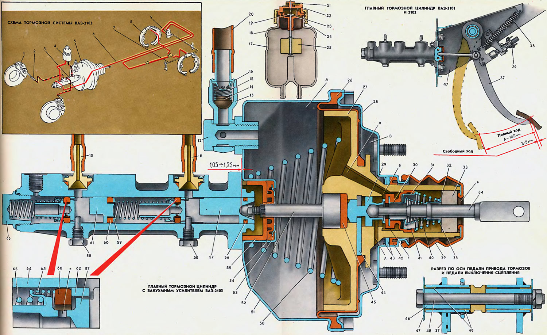 Схема ручника на ваз 2108