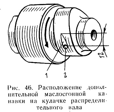 Что стучит в двигателе ваз 2107