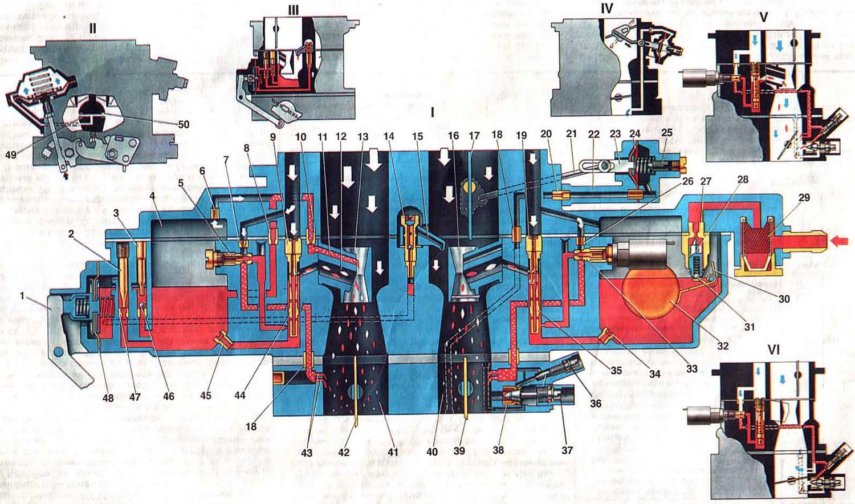 Схема и работа карбюратора озон