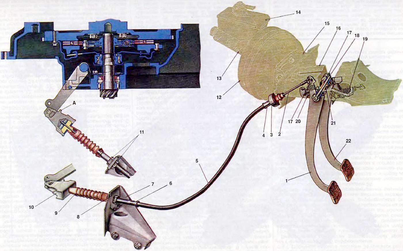 Схема троса сцепления ваз 2109