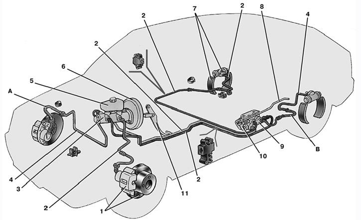 2492 - Тормозная система ваз 2114 схема фото