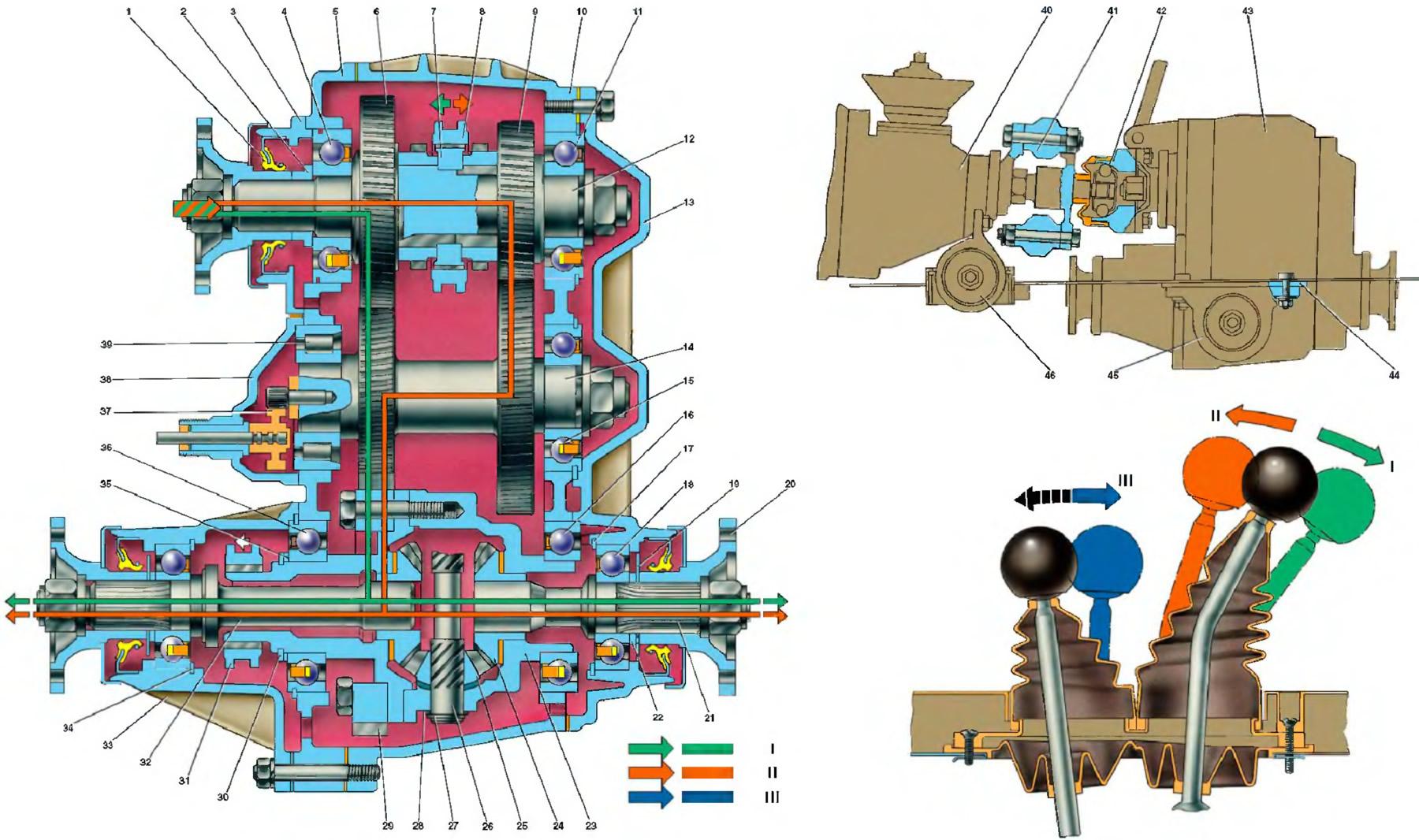 Схема переключения переднего моста в ниве шевроле
